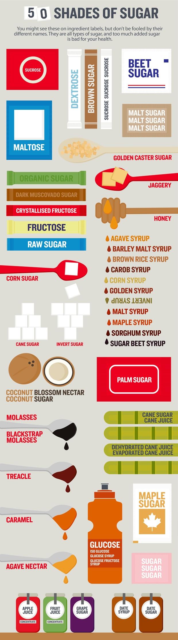 50 Shades Of Sugar