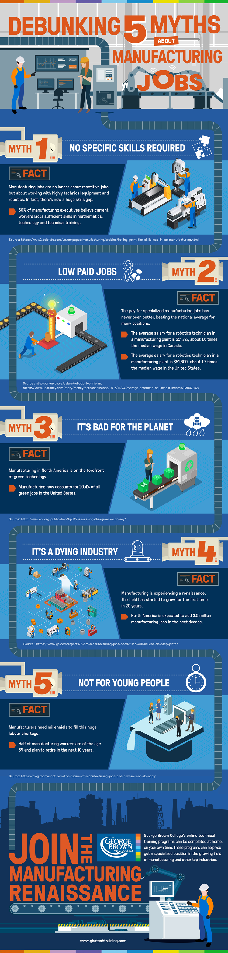 Debunking 5 Myths About Manufacturing Jobs