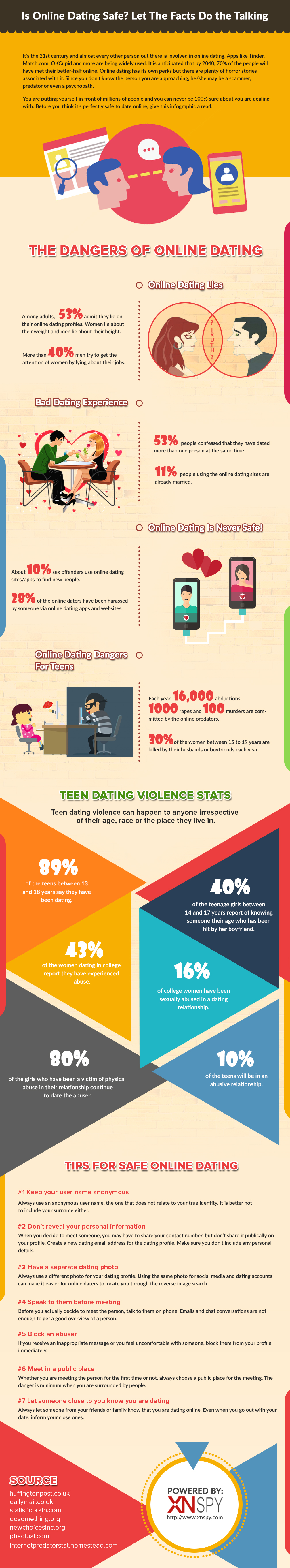 Is Online Dating Safe?