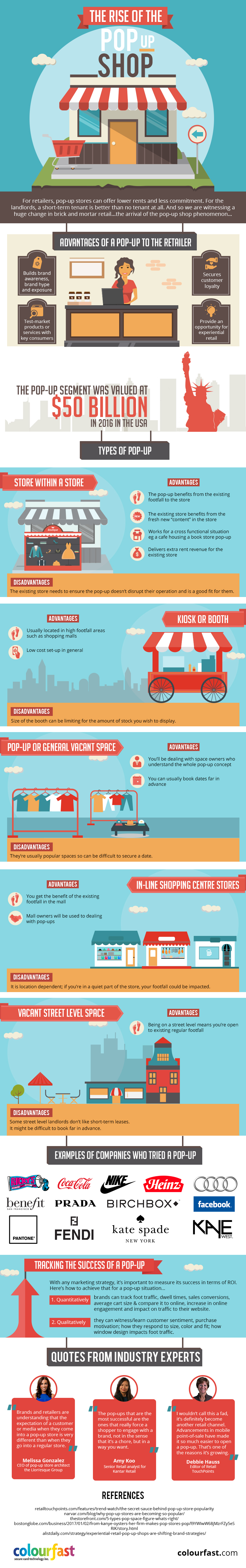 Popup Shops - The New Trend