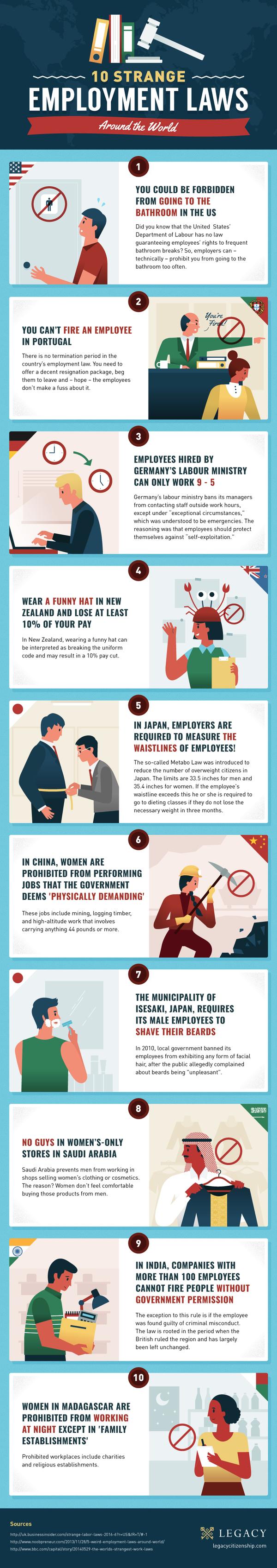 Strange Employment Laws Around The World