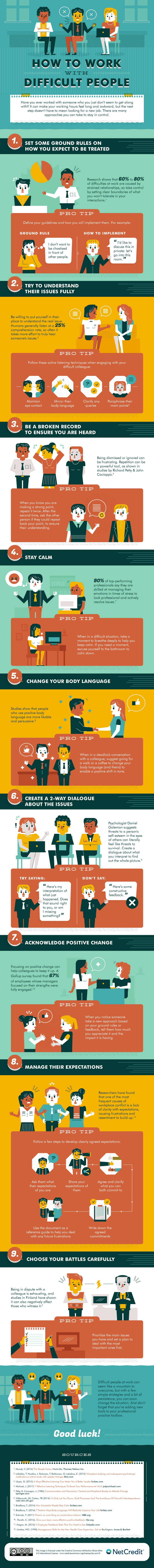 Ways to Work With Difficult People