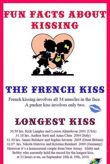 Kissing Fun Facts