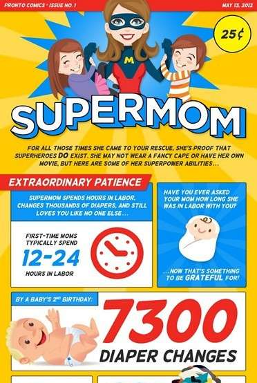 Moms – The All Time Superwomen