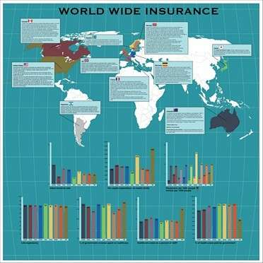 World Health Insurance Statistics