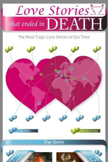Lovers and Death Infographic