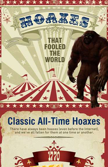 Biggest Hoaxes in History