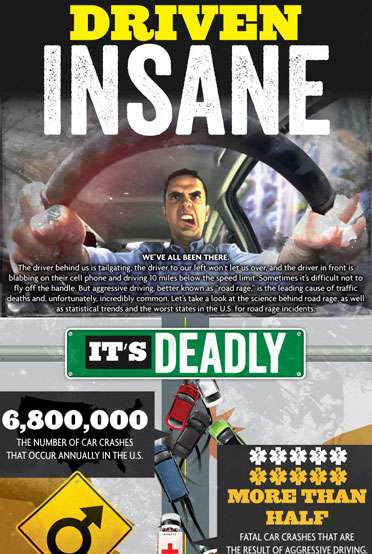 Driven Insane - The Science of Road Rage