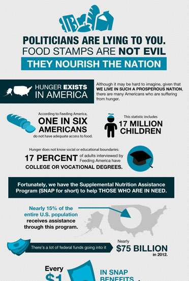Food Stamps Are For Real