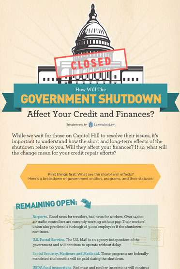 Government Shutdown - Affecting Finances