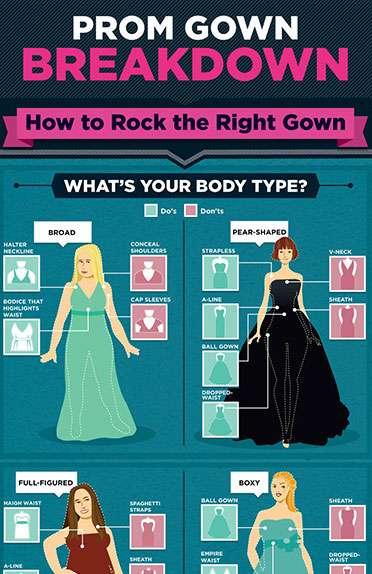 Prom Gown Breakdown