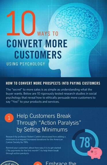 Psychology And Marketing