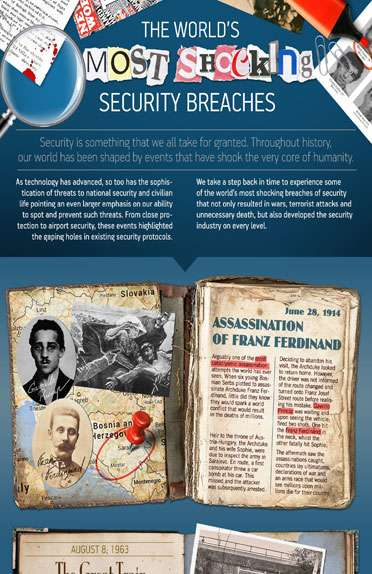 The WorldÂ's Most Shocking Security Breaches