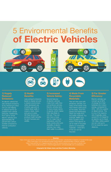 Environmental Benefits of Electric Vehicles