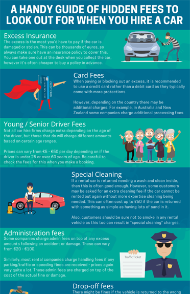 A Handy Guide to Avoid Hidden Fees When Hiring a Car