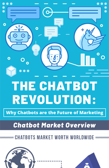 Chatbots Are The Future of Digital Marketing