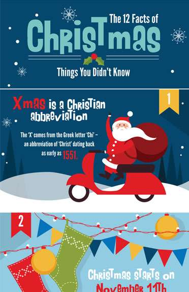 The 12 Facts of Christmas – Things You Didn't Know!