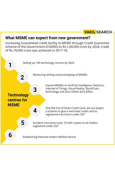 Expectations That Catapults High For MSME With The New Government