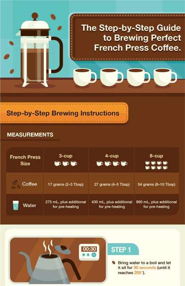 French Press Coffee Brew Guide