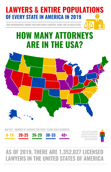 How Many Lawyers Are in The USA?