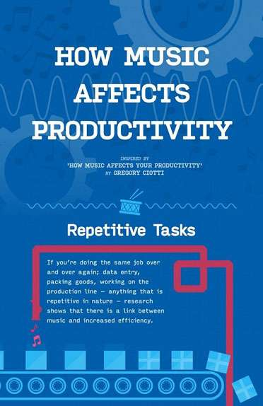 How Music Affects Productivity?