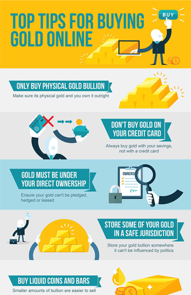 How To Buy Gold Bullion Online