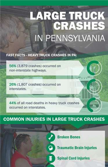 large-truck-crashes-in-pennsylvania