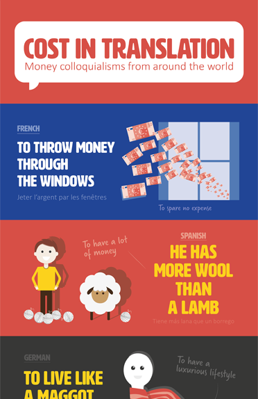 Money Phrases From Around The World
