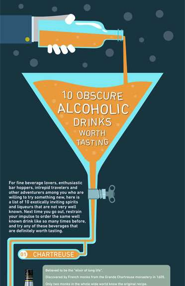 10 Obscure Alcoholic Beverages Worth Tasting