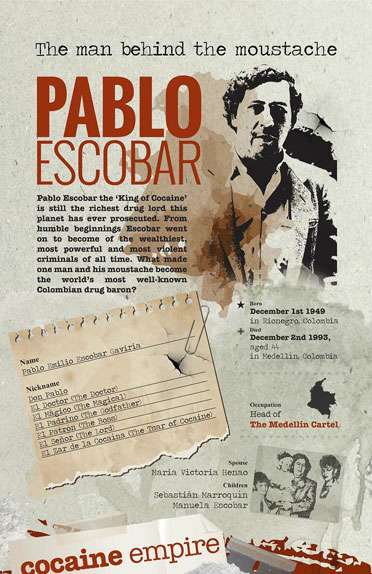 Pablo Escobar - The Man Behind The Moustache