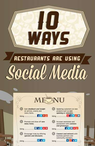 Leveraging Social Media To Promote Your Restaurant