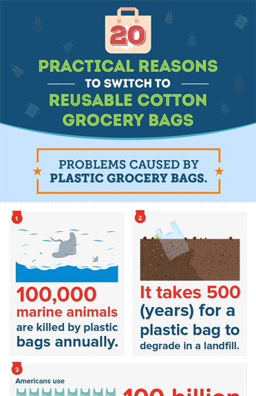 REASONS TO SWITCH TO COTTON REUSABLE BAGS