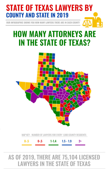 State of Texas Lawyers by County and State in 2019