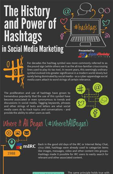The Evolution of Hashtags
