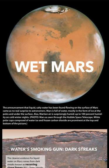 Wet Martian Discovery Explained