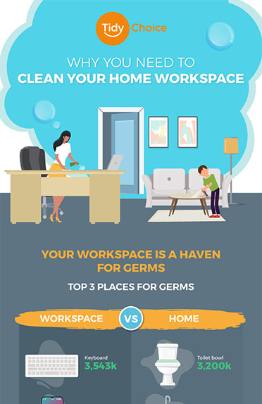 Why You Need to Clean Your Home Workplace